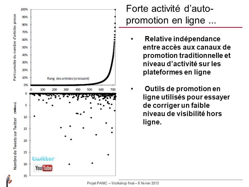 Projet PANIC – Workshop final – 8 février 2013 Forte activité dauto- promotion en ligne...