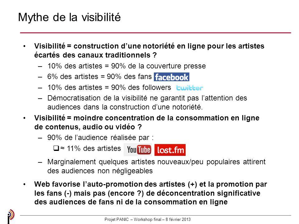 Projet PANIC – Workshop final – 8 février 2013 Mythe de la visibilité Visibilité = construction dune notoriété en ligne pour les artistes écartés des canaux traditionnels .