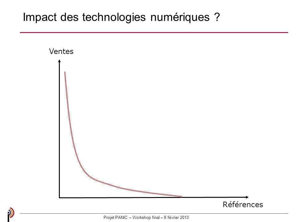 Projet PANIC – Workshop final – 8 février 2013 Impact des technologies numériques .