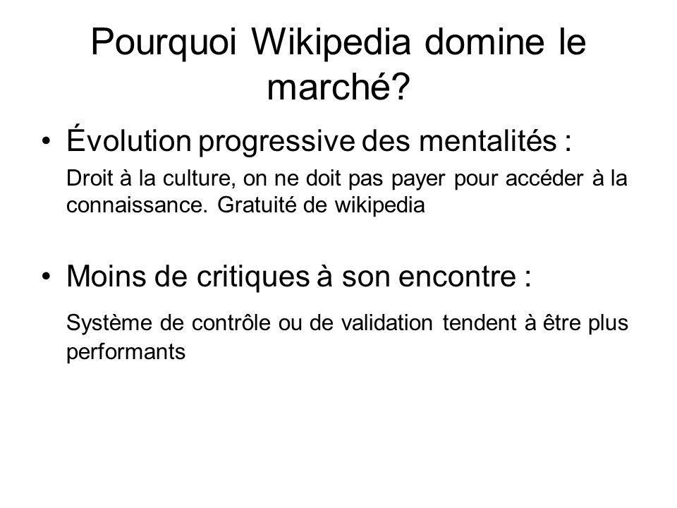 Pourquoi Wikipedia domine le marché.