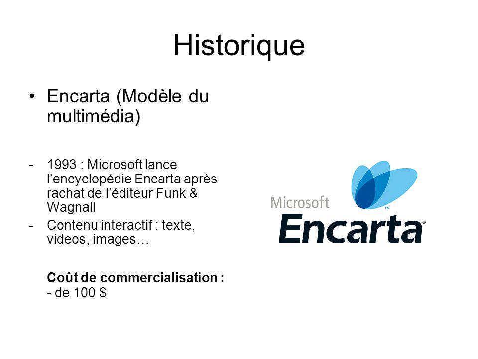 Encarta (Modèle du multimédia) -1993 : Microsoft lance lencyclopédie Encarta après rachat de léditeur Funk & Wagnall -Contenu interactif : texte, videos, images… Coût de commercialisation : - de 100 $ Historique