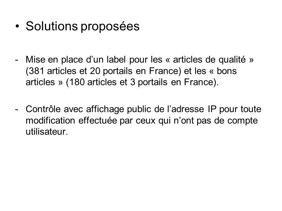 Solutions proposées -Mise en place dun label pour les « articles de qualité » (381 articles et 20 portails en France) et les « bons articles » (180 articles et 3 portails en France).
