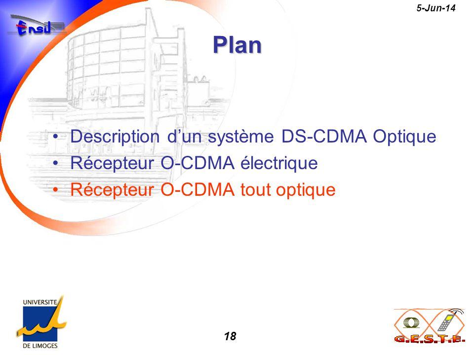 18 5-Jun-14Plan Description dun système DS-CDMA Optique Récepteur O-CDMA électrique Récepteur O-CDMA tout optique