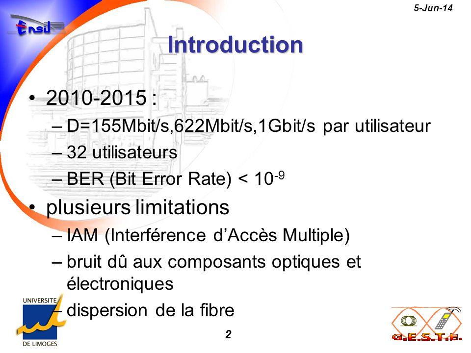2 5-Jun-14Introduction 2010-2015 : –D=155Mbit/s,622Mbit/s,1Gbit/s par utilisateur –32 utilisateurs –BER (Bit Error Rate) < 10 -9 plusieurs limitations