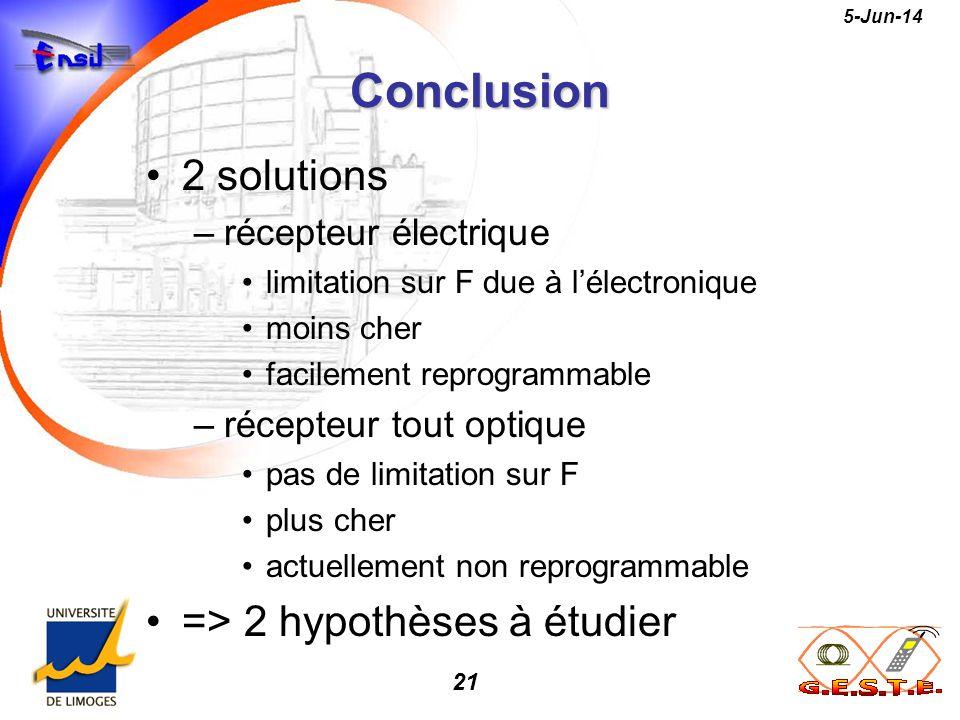 21 5-Jun-14Conclusion 2 solutions –récepteur électrique limitation sur F due à lélectronique moins cher facilement reprogrammable –récepteur tout opti