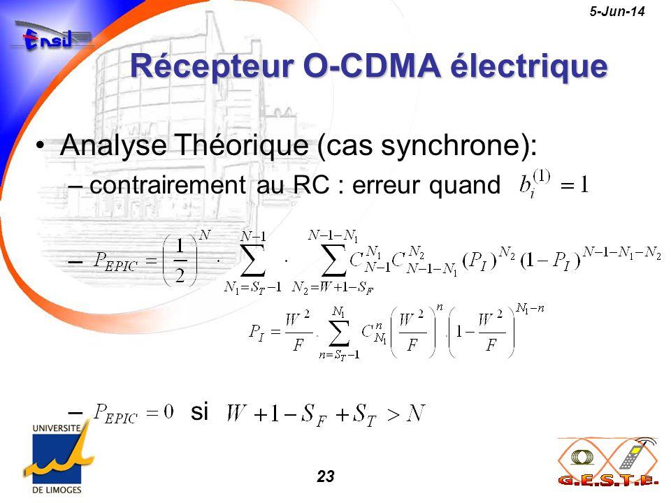 23 5-Jun-14 Récepteur O-CDMA électrique Analyse Théorique (cas synchrone): –contrairement au RC : erreur quand – – si