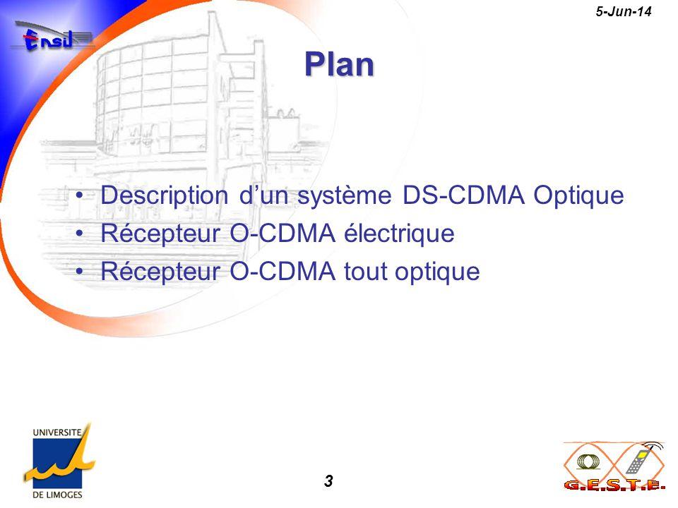 14 5-Jun-14 Récepteur O-CDMA électrique Limitation : bande passante électronique F max =2*B s /D b –B s =5GHz D b =155Mbit/s –=>F max =64