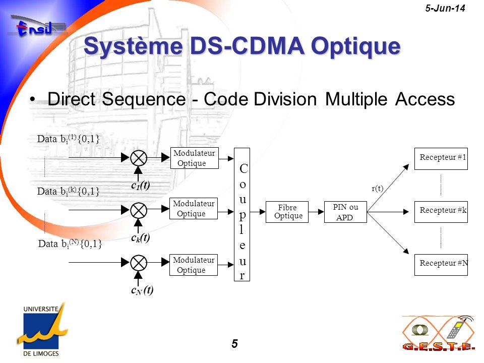 6 5-Jun-14 Système DS-CDMA Optique OOC : Optical Orthogonal Codes (F,W,λ a,λ c ) –F : longueur du code –W : poids du code –λ a : contrainte dauto correlation –λ c : contrainte de cross correlation