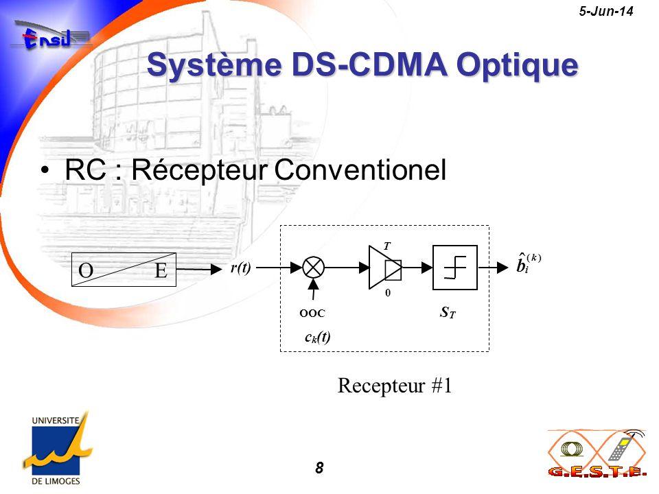 8 5-Jun-14 Système DS-CDMA Optique RC : Récepteur Conventionel )( ˆ k i b S T T 0 OOC c k (t) r(t) S T O E Recepteur #1