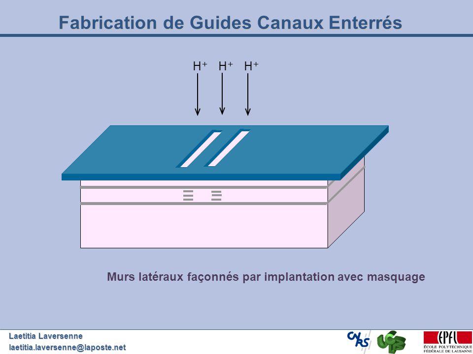 Laetitia Laversenne laetitia.laversenne@laposte.net Fabrication de Guides Canaux Enterrés Guide plan enterré H+H+ H+H+ H+H+ Murs latéraux façonnés par