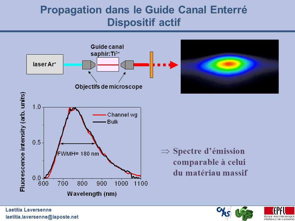 Laetitia Laversenne laetitia.laversenne@laposte.net Spectre démission comparable à celui du matériau massif laser Ar + Guide canal saphir:Ti 3+ Object