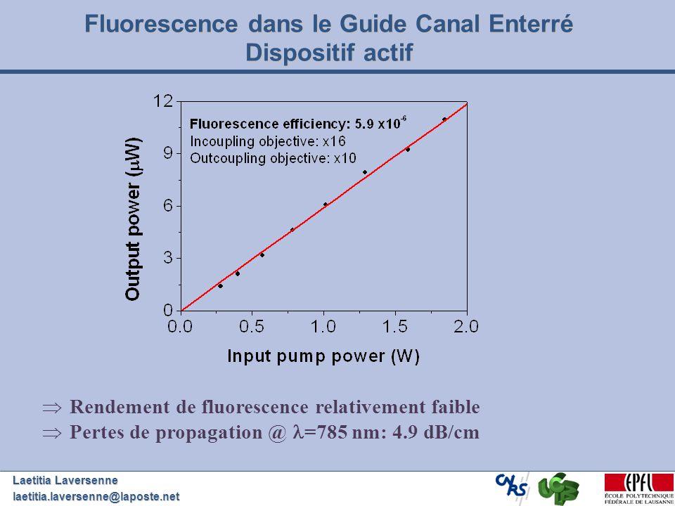 Laetitia Laversenne laetitia.laversenne@laposte.net Fluorescence dans le Guide Canal Enterré Dispositif actif Rendement de fluorescence relativement f