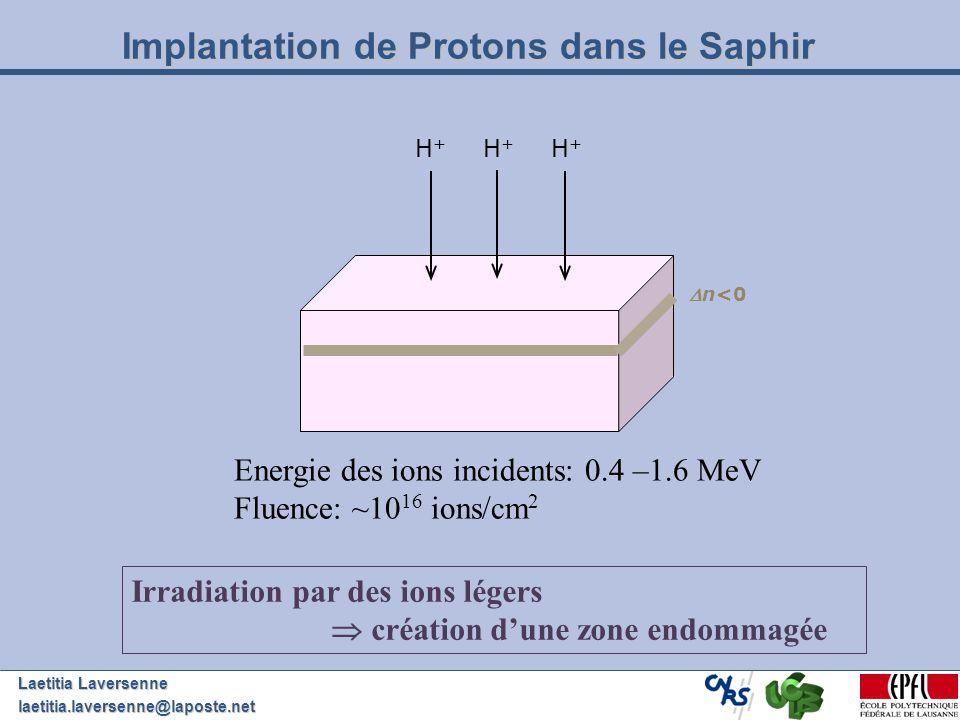 Laetitia Laversenne laetitia.laversenne@laposte.net H+H+ H+H+ H+H+ Implantation de Protons dans le Saphir n<0 Irradiation par des ions légers création