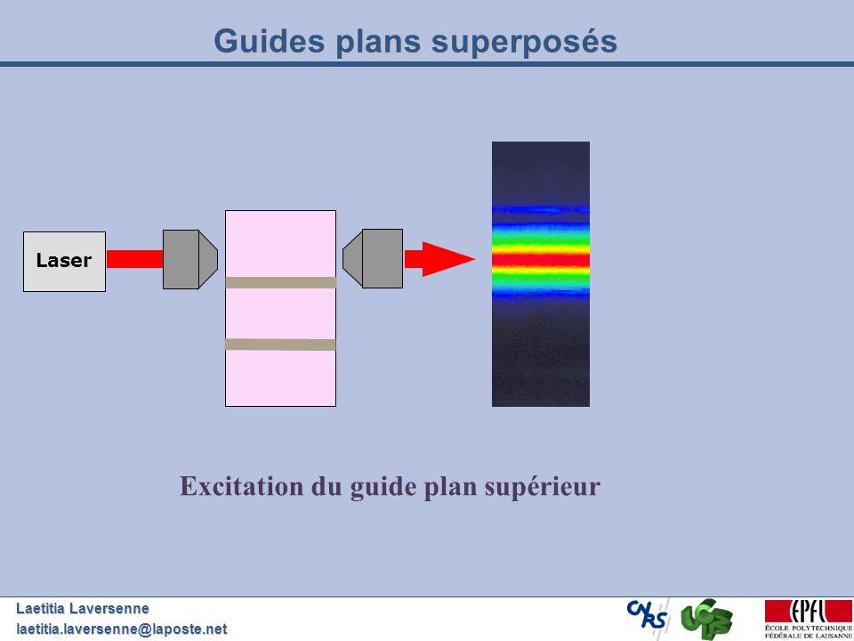 Laetitia Laversenne laetitia.laversenne@laposte.net Guides plans superposés Excitation du guide plan supérieur Laser