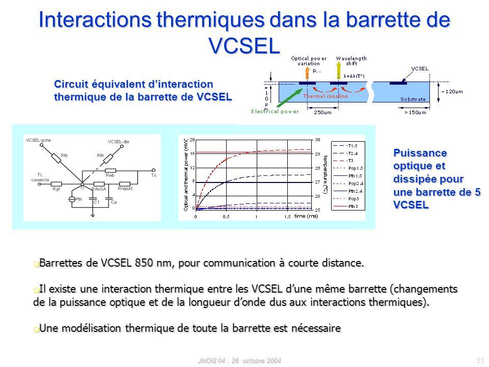 JNOG04, 26 octobre 2004 11 Circuit équivalent dinteraction thermique de la barrette de VCSEL Puissance optique et dissipée pour une barrette de 5 VCSE