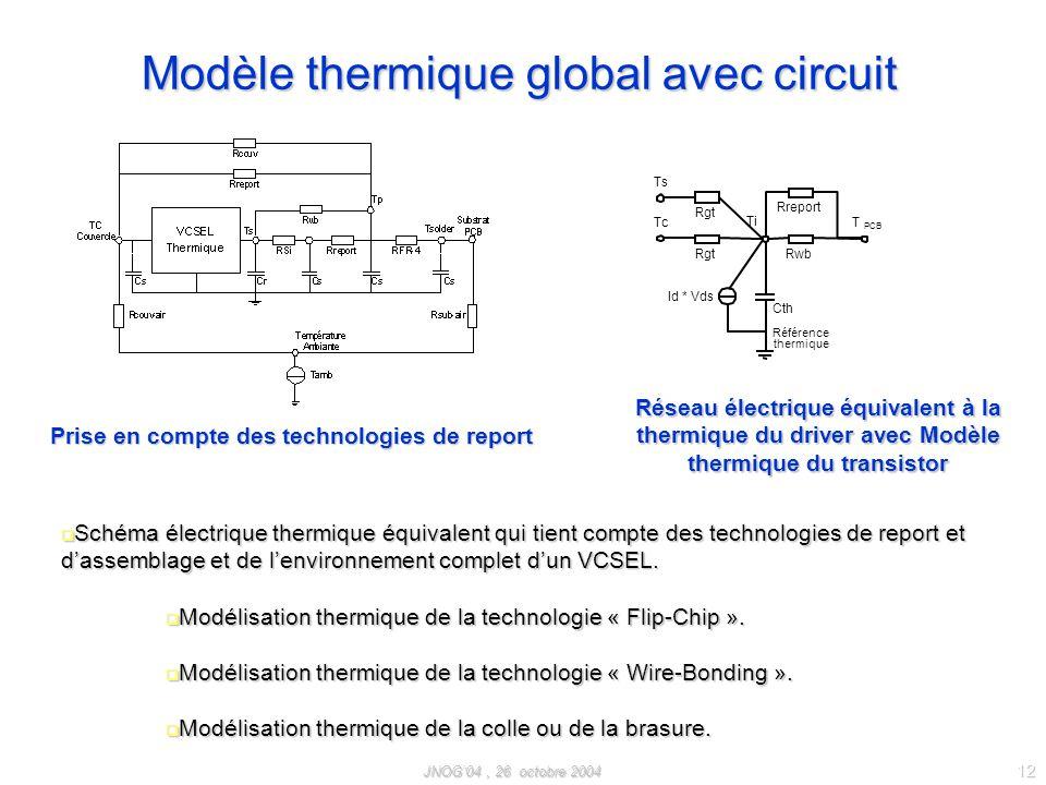 JNOG04, 26 octobre 2004 12 Modèle thermique global avec circuit Cth RwbRgt Id * Vds TcT PCB Ti Rreport Référence thermique Rgt Ts Prise en compte des