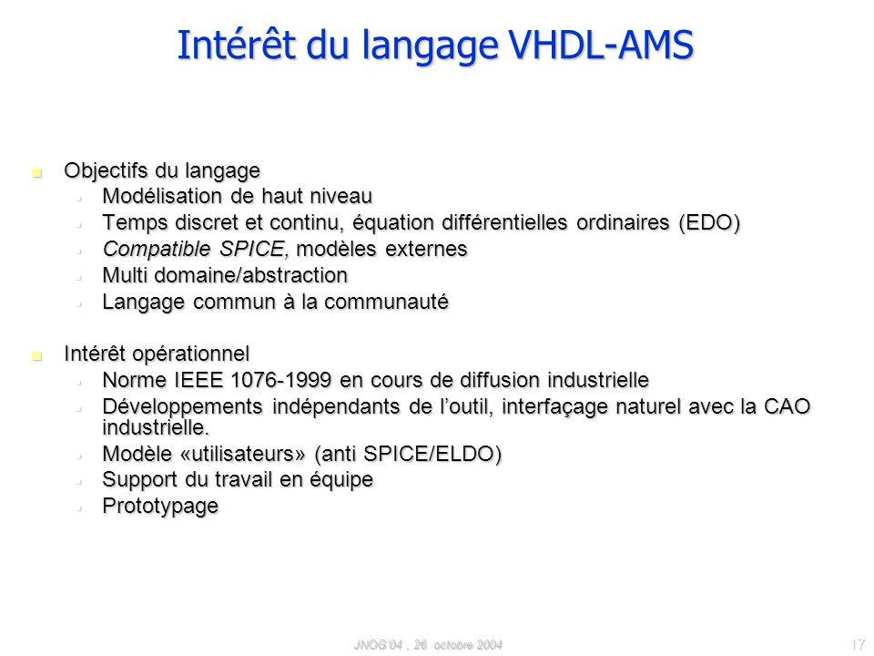 JNOG04, 26 octobre 2004 17 Intérêt du langage VHDL-AMS Objectifs du langage Objectifs du langage Modélisation de haut niveau Modélisation de haut niveau Temps discret et continu, équation différentielles ordinaires (EDO) Temps discret et continu, équation différentielles ordinaires (EDO) Compatible SPICE, modèles externes Compatible SPICE, modèles externes Multi domaine/abstraction Multi domaine/abstraction Langage commun à la communauté Langage commun à la communauté Intérêt opérationnel Intérêt opérationnel Norme IEEE 1076-1999 en cours de diffusion industrielle Norme IEEE 1076-1999 en cours de diffusion industrielle Développements indépendants de loutil, interfaçage naturel avec la CAO industrielle.
