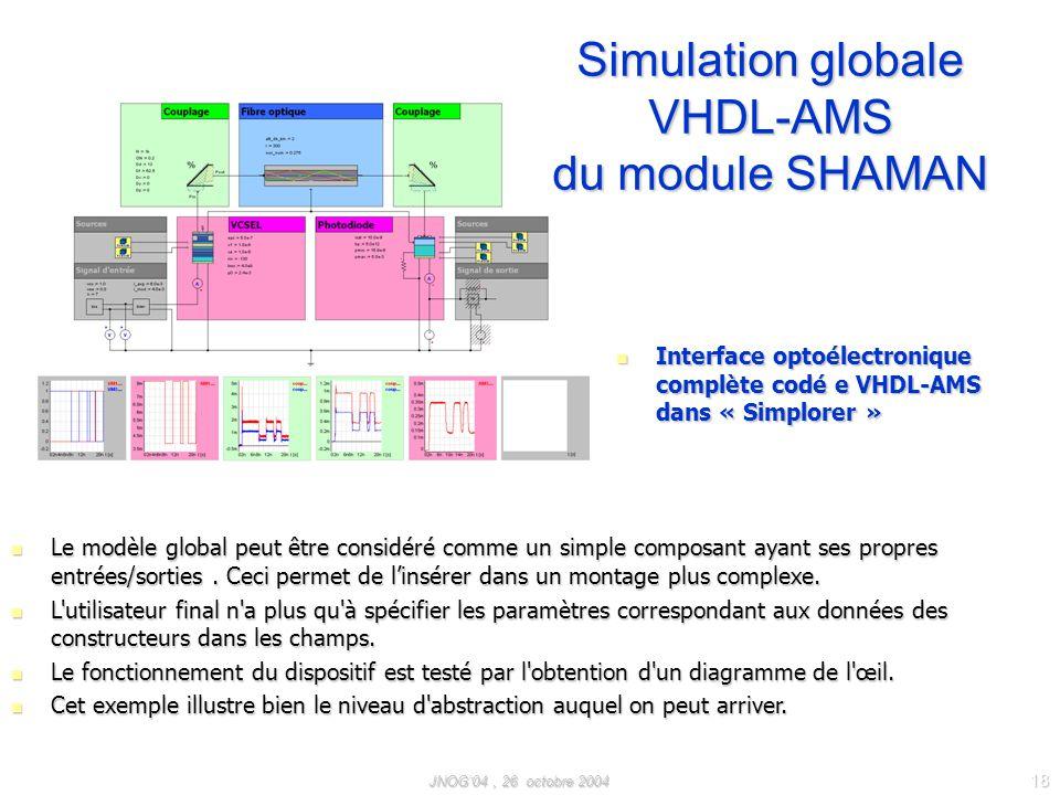 JNOG04, 26 octobre 2004 18 Interface optoélectronique complète codé e VHDL-AMS dans « Simplorer » Interface optoélectronique complète codé e VHDL-AMS dans « Simplorer » Le modèle global peut être considéré comme un simple composant ayant ses propres entrées/sorties.