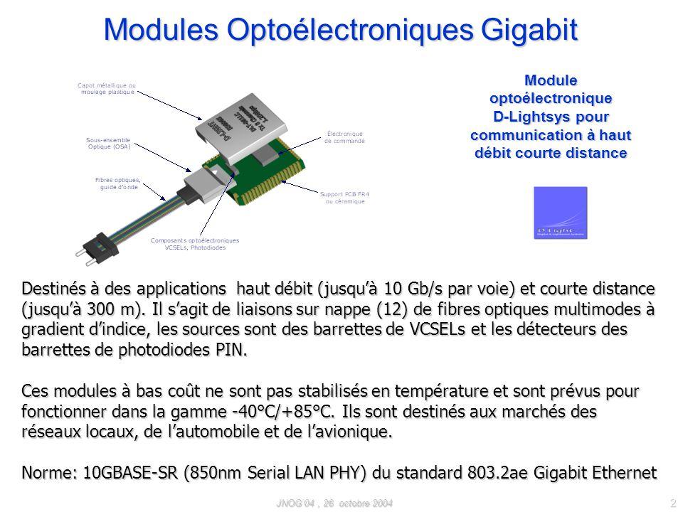 JNOG04, 26 octobre 2004 2 Modules Optoélectroniques Gigabit Destinés à des applications haut débit (jusquà 10 Gb/s par voie) et courte distance (jusqu