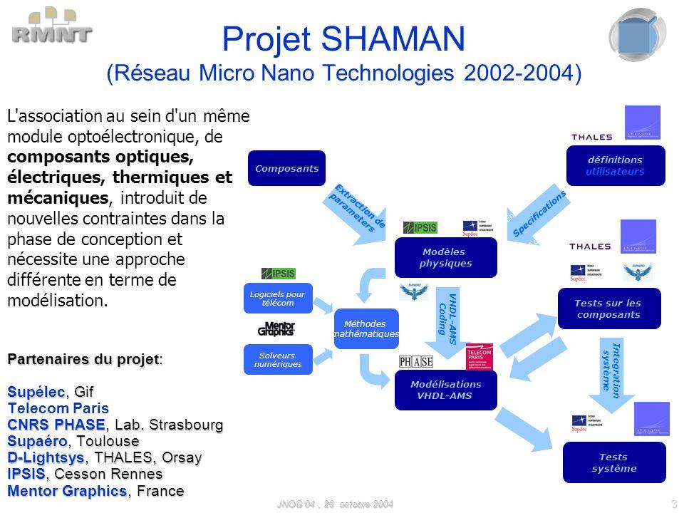 JNOG04, 26 octobre 2004 3 Projet SHAMAN (Réseau Micro Nano Technologies 2002-2004) Partenaires du projet: Supélec, Gif Telecom Paris CNRS PHASE, Lab.