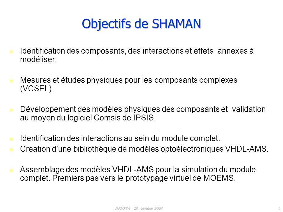 JNOG04, 26 octobre 2004 4 Objectifs de SHAMAN Identification des composants, des interactions et effets annexes à modéliser. Mesures et études physiqu