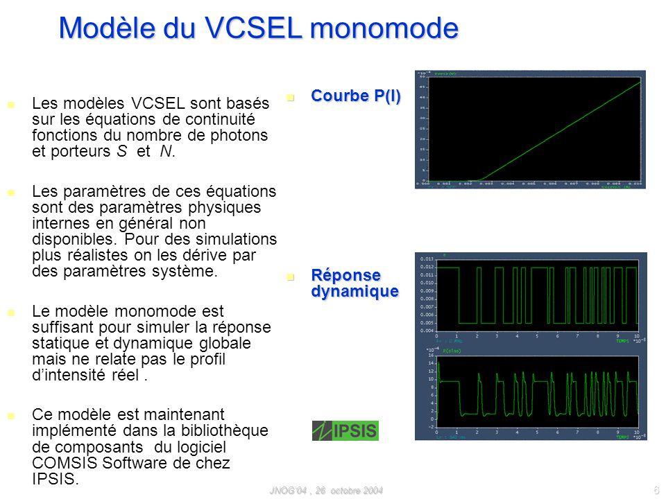 JNOG04, 26 octobre 2004 6 Modèle du VCSEL monomode Les modèles VCSEL sont basés sur les équations de continuité fonctions du nombre de photons et porteurs S et N.