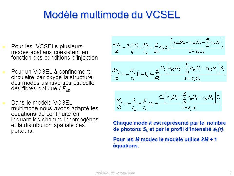 JNOG04, 26 octobre 2004 7 Modèle multimode du VCSEL Pour les VCSELs plusieurs modes spatiaux coexistent en fonction des conditions dinjection Pour un VCSEL à confinement circulaire par oxyde la structure des modes transverses est celle des fibres optique LP lm.