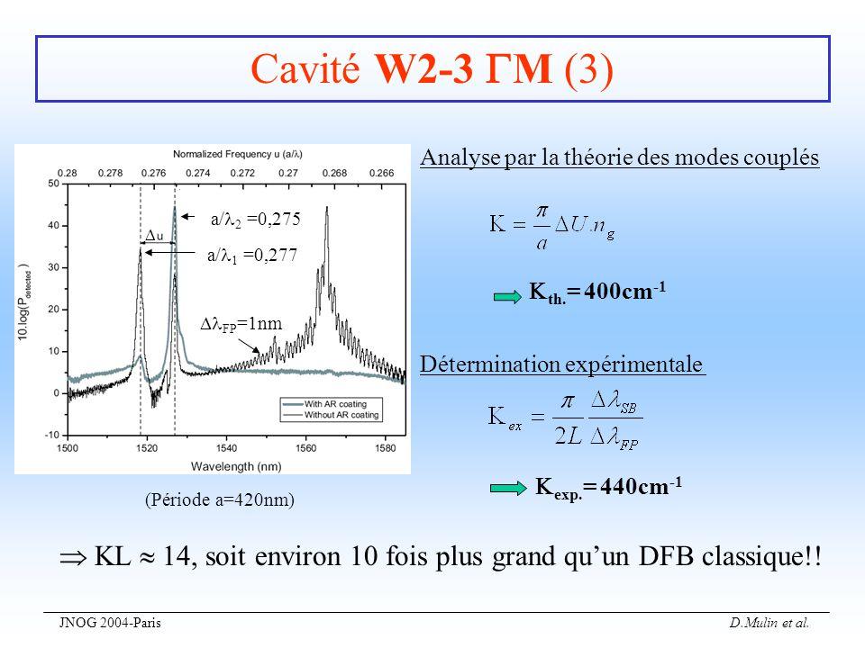 JNOG 2004-Paris D.Mulin et al. Cavité W2-3 M (3) Analyse par la théorie des modes couplés (Période a=420nm) a/ 1 =0,277 KL 14, soit environ 10 fois pl