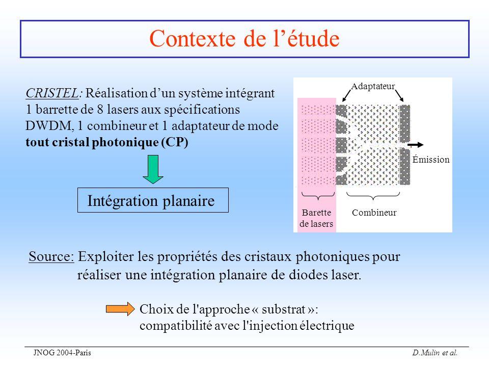 JNOG 2004-Paris D.Mulin et al. Contexte de létude Émission Combineur Adaptateur Barette de lasers CRISTEL: Réalisation dun système intégrant 1 barrett
