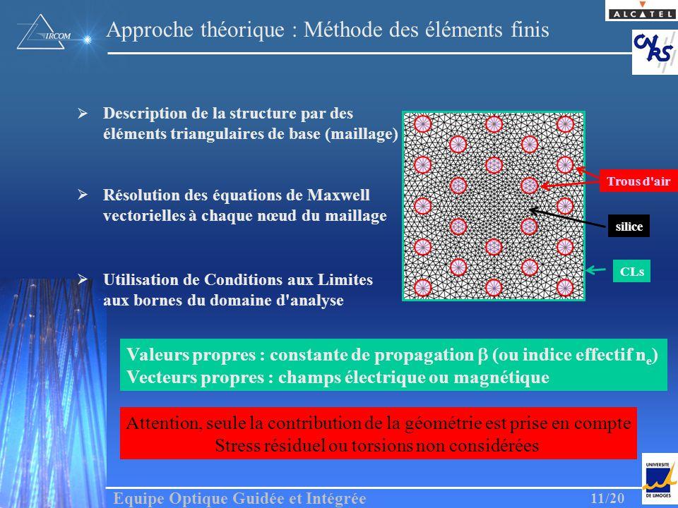 Equipe Optique Guidée et Intégrée 11/20 Valeurs propres : constante de propagation (ou indice effectif n e ) Vecteurs propres : champs électrique ou m