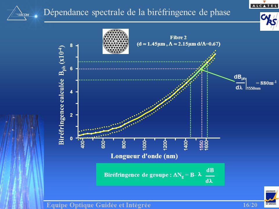 Equipe Optique Guidée et Intégrée 16/20 Fibre 2 (d 1.45µm, 2.15µm d =0.67 Biréfringence de groupe : N g = B- d dB Biréfringence calculée B ph (x10 -4