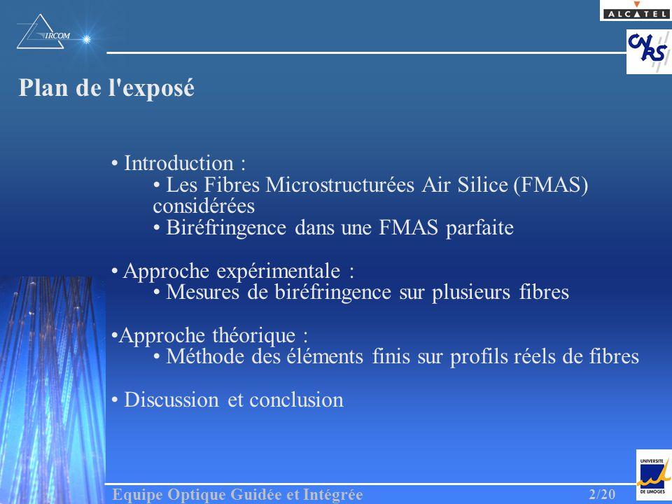 Equipe Optique Guidée et Intégrée 2/20 Plan de l'exposé Introduction : Les Fibres Microstructurées Air Silice (FMAS) considérées Biréfringence dans un
