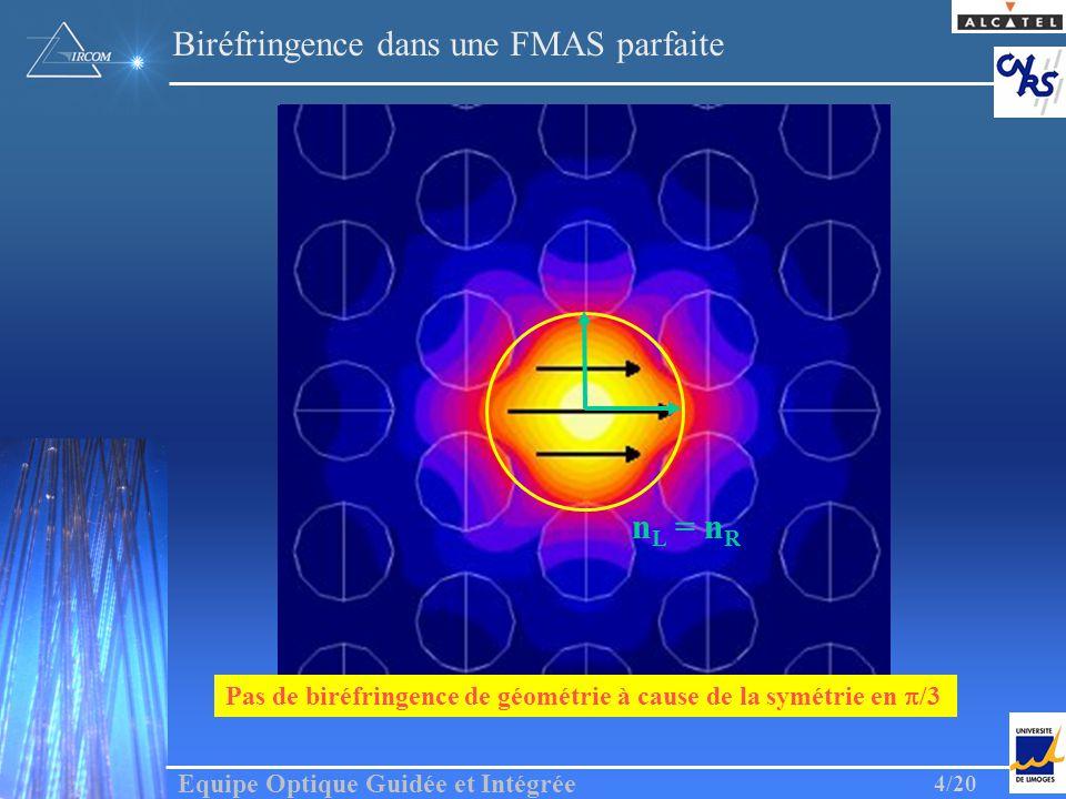 Equipe Optique Guidée et Intégrée 4/20 Biréfringence dans une FMAS parfaite nRnR nLnL Pas de biréfringence de géométrie à cause de la symétrie en /3 n