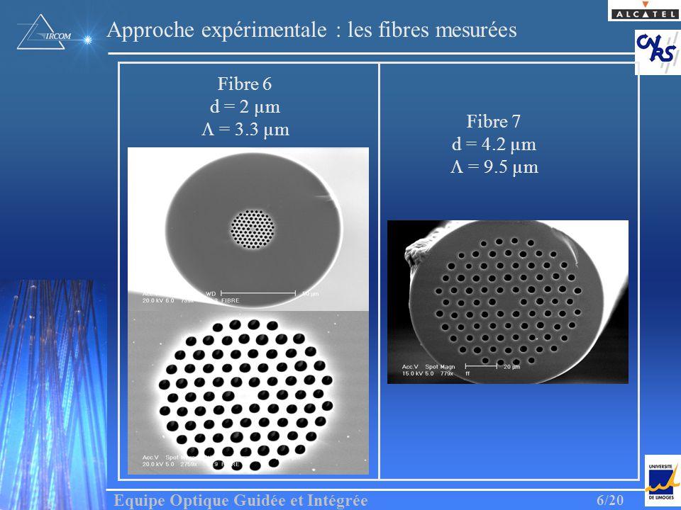 Equipe Optique Guidée et Intégrée 6/20 Approche expérimentale : les fibres mesurées Fibre 7 d = 4.2 µm = 9.5 µm Fibre 6 d = 2 µm = 3.3 µm