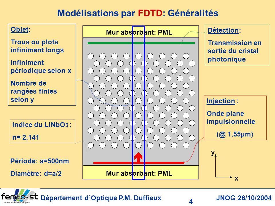 Département dOptique P.M. Duffieux JNOG 26/10/2004 Merci 15