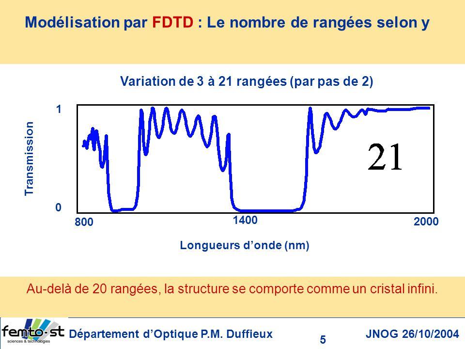 Département dOptique P.M. Duffieux JNOG 26/10/2004 16 =1000nm