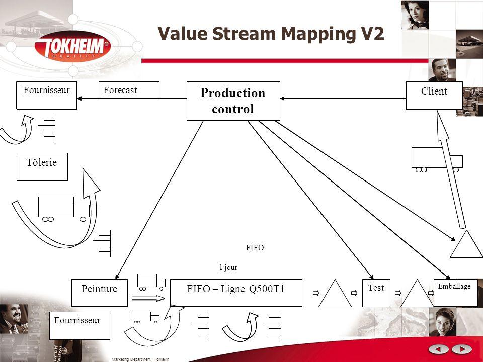 Marketing Department, Tokheim Value Stream Mapping V2 Production control Client PeintureFIFO – Ligne Q500T1Tes t Tôlerie Production control Fournisseu