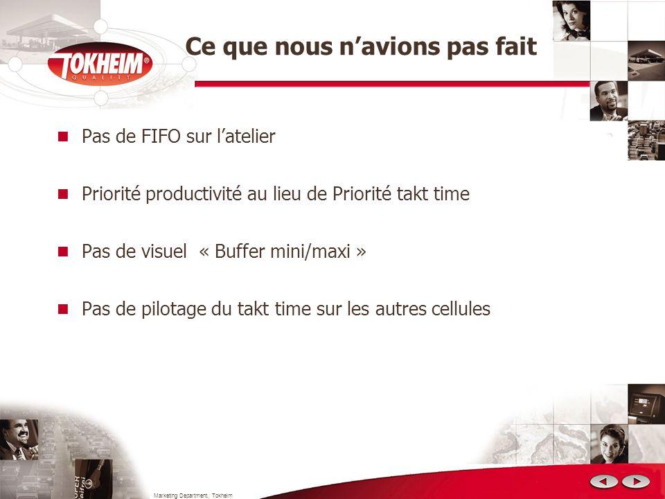 Marketing Department, Tokheim Ce que nous navions pas fait Pas de FIFO sur latelier Priorité productivité au lieu de Priorité takt time Pas de visuel