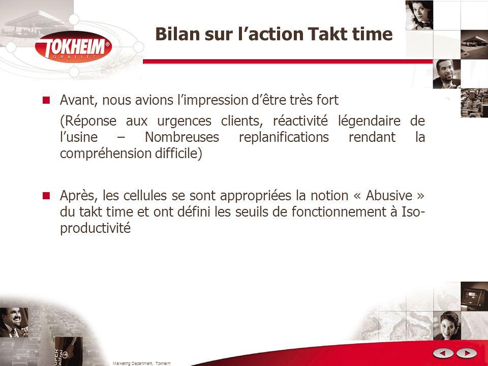 Marketing Department, Tokheim Bilan sur laction Takt time Avant, nous avions limpression dêtre très fort (Réponse aux urgences clients, réactivité lég