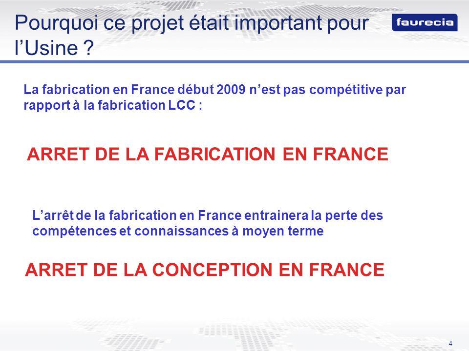 4 Pourquoi ce projet était important pour lUsine ? La fabrication en France début 2009 nest pas compétitive par rapport à la fabrication LCC : ARRET D