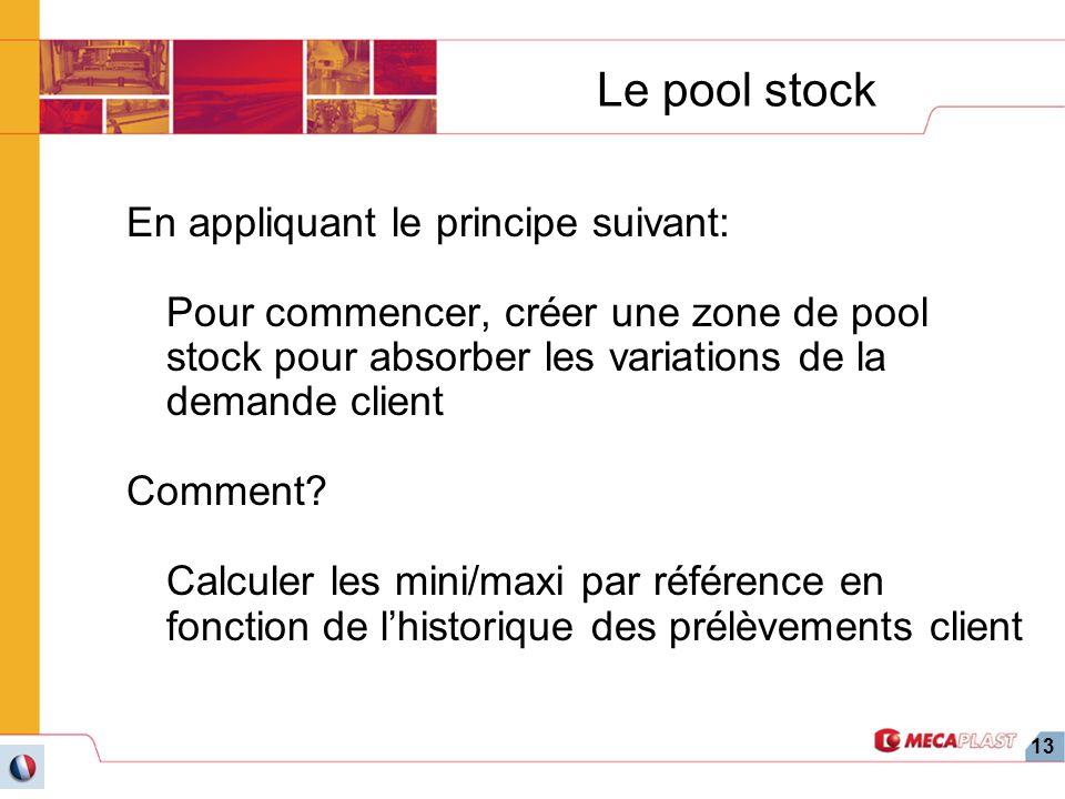 13 Le pool stock En appliquant le principe suivant: Pour commencer, créer une zone de pool stock pour absorber les variations de la demande client Com
