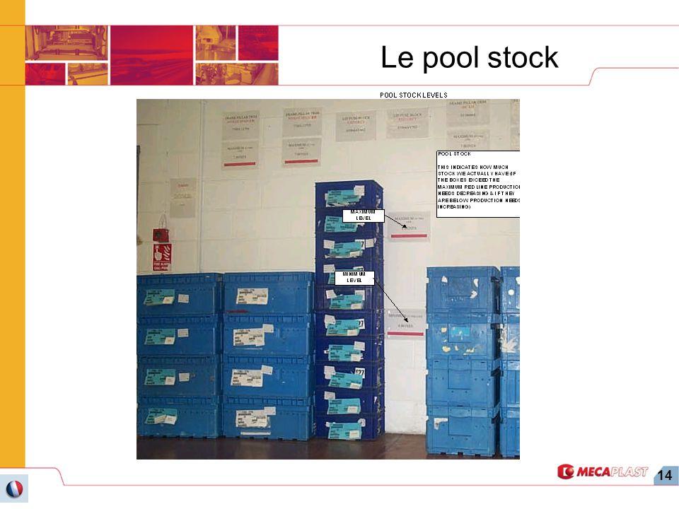 14 Le pool stock