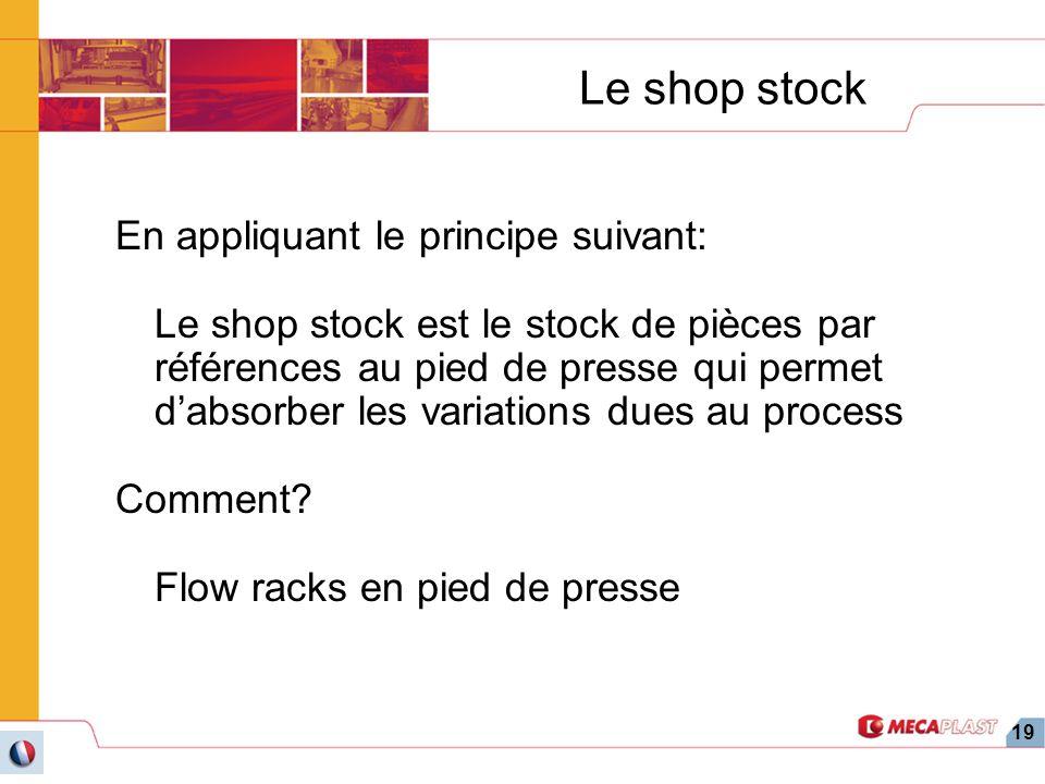 19 Le shop stock En appliquant le principe suivant: Le shop stock est le stock de pièces par références au pied de presse qui permet dabsorber les var