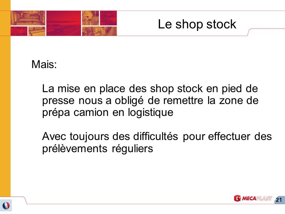 21 Le shop stock Mais: La mise en place des shop stock en pied de presse nous a obligé de remettre la zone de prépa camion en logistique Avec toujours