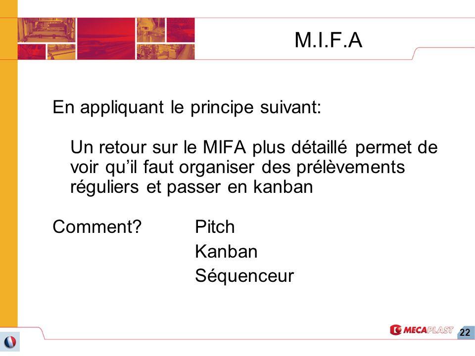 22 M.I.F.A En appliquant le principe suivant: Un retour sur le MIFA plus détaillé permet de voir quil faut organiser des prélèvements réguliers et pas