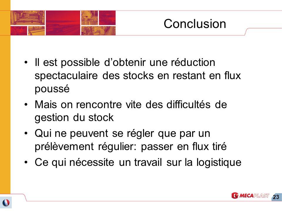 23 Conclusion Il est possible dobtenir une réduction spectaculaire des stocks en restant en flux poussé Mais on rencontre vite des difficultés de gest