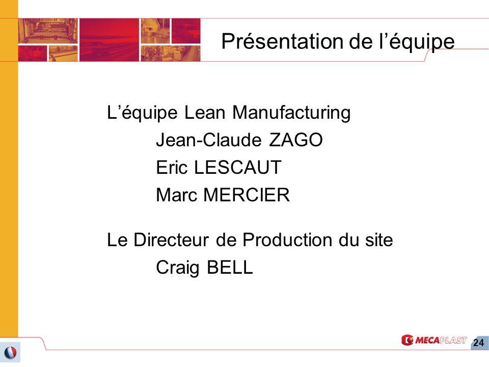 24 Présentation de léquipe Léquipe Lean Manufacturing Jean-Claude ZAGO Eric LESCAUT Marc MERCIER Le Directeur de Production du site Craig BELL