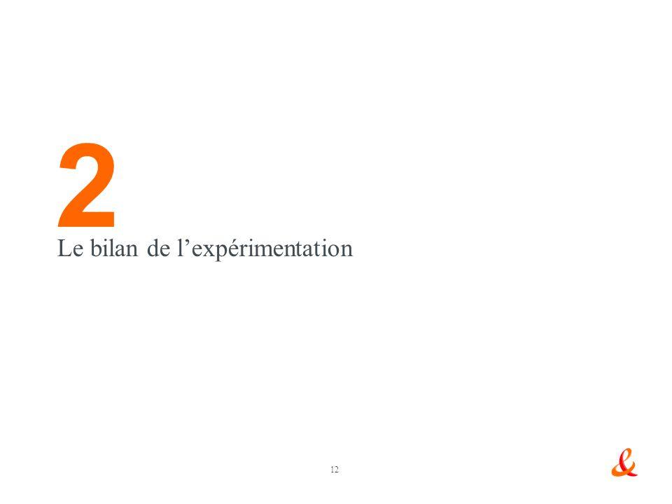 12 2 Le bilan de lexpérimentation
