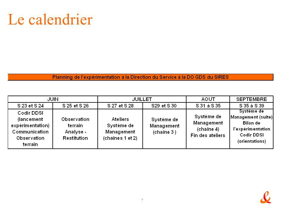 7 Le calendrier
