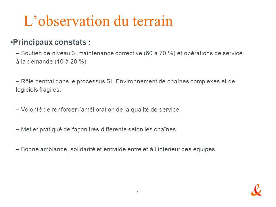 8 Lobservation du terrain Principaux constats : – Soutien de niveau 3, maintenance corrective (60 à 70 %) et opérations de service à la demande (10 à 20 %).